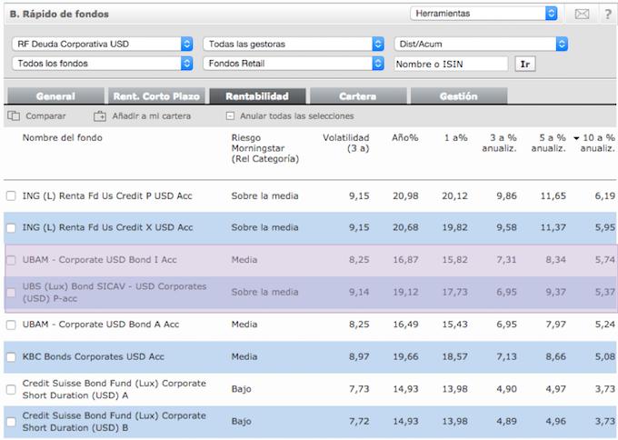 Gestión de Fondos de Inversión con el Ciclo Anual