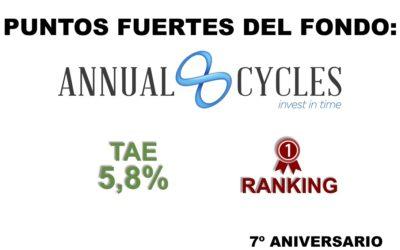 7º aniversario de Annualcycles