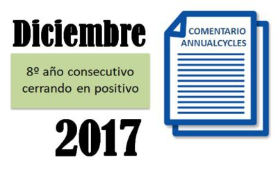 Diciembre 2017 – 8º año consecutivo cerrando en positivo