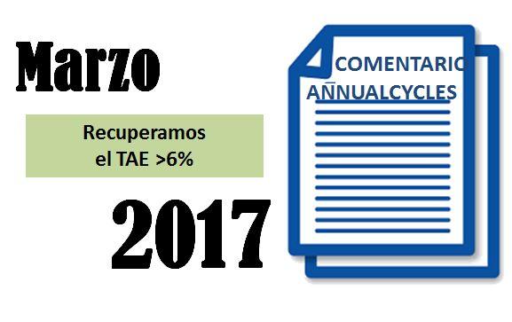 Marzo 2017 – Recuperamos el TAE >6%