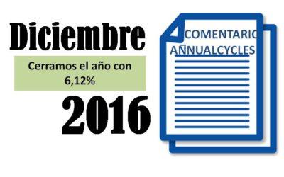 Diciembre 2016 – Cerramos el año con 6,12%