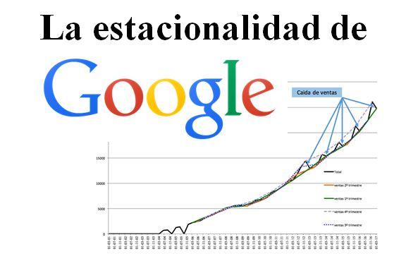 La estacionalidad de Google