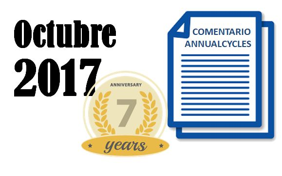 Octubre 2017 – 7º aniversario de Annualcycles